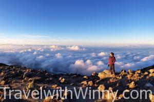 【瓜地馬拉】攻上中美洲的最高峰 Volcán Tajumulco 塔胡木耳科火山